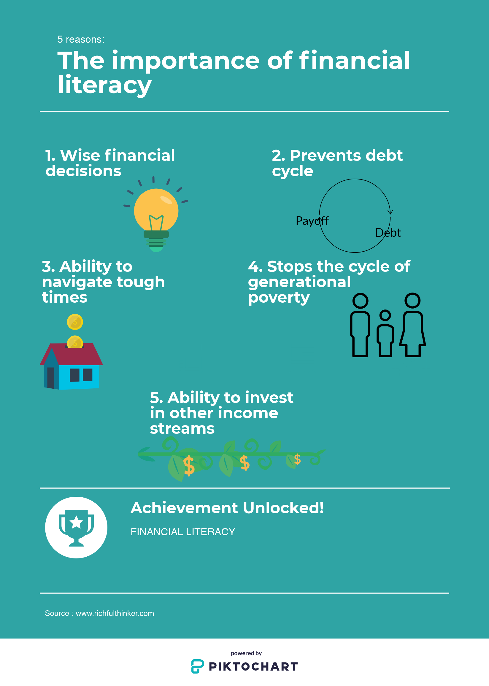 The importance of financial literacy - 5 reasons